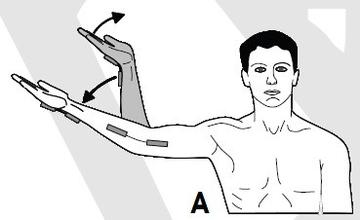 median nerve exercise